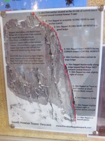 Rap route off S. Howser Tower, from sign hanging in Kain Hut.