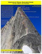 Rock Climbing Photo: Route Overlay for NE Ridge.