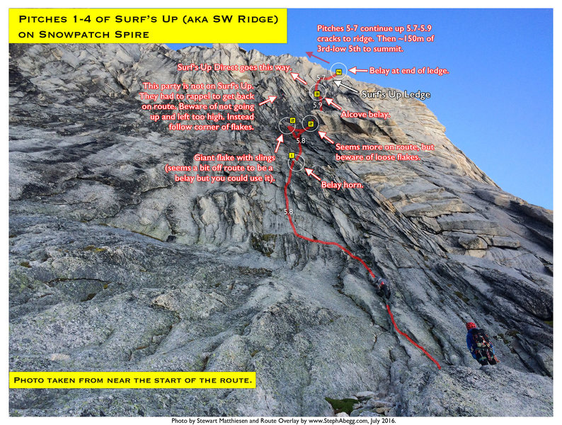 Rock Climbing Photo: Route Overlay Surf's Up Pitches 1-4.