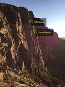 The route as seen from start of the descent trail.  The fourth and fifth belays are the obvious, large, grassy ledges.