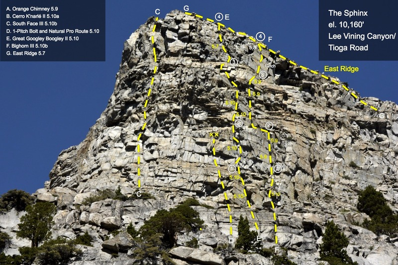 Rock Climbing Photo: Routes on The Sphinx
