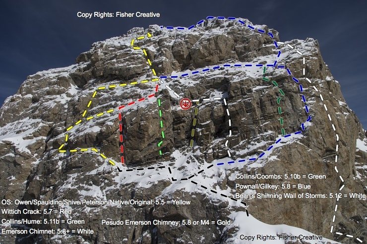 Grand Teton: West Face: Normal Routes: