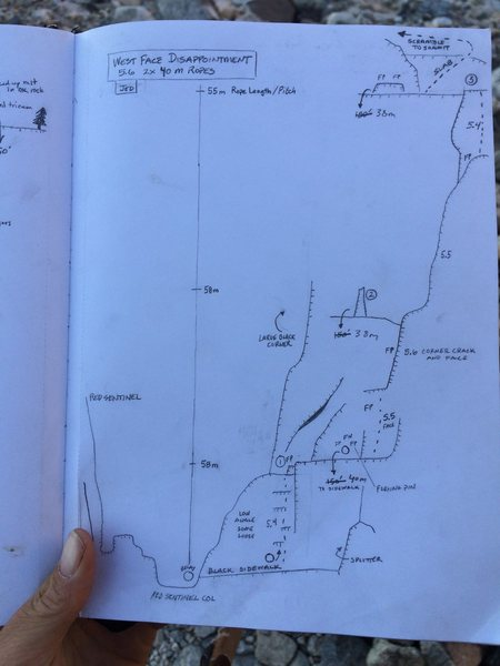 Another Topo of the route - from the Jackson Hole Mountain Guides&@POUND@39@SEMICOLON@ high camp.