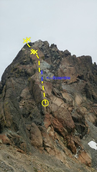 The route - First pitch is only class 5 for the top part, slung boulders for anchor. After p1, scramble up class 3 rock to the obvious start. P2 goes straight up the obvious line to an anchor with two massive bolts. P3 - slightly left directly off the belay, up to a ledge with loose rock, then up a short dihedral with a triple bolt anchor on a ledge up and to the left of the top of the dihedral. From there a short easy scramble will bring you to the summit. 60m Rope is fine for rappelling, from the p2 anchor if your 60 isn't long enough you can go skiers left to a 3rd class ledge system.