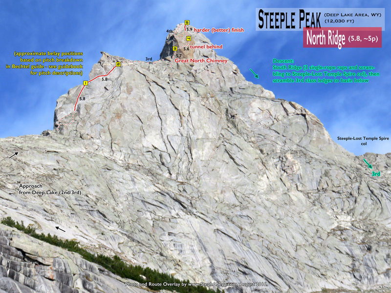 Rock Climbing Photo: Route Overlay North Ridge