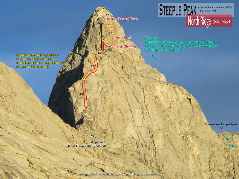 Route Overlay North Ridge<br>