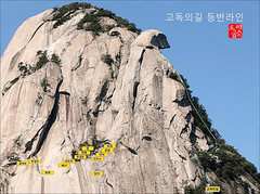 Rock Climbing Photo: General Route Line
