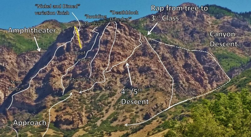 Overview of the routes and descent options on the South Buttress of the Mezzanines.