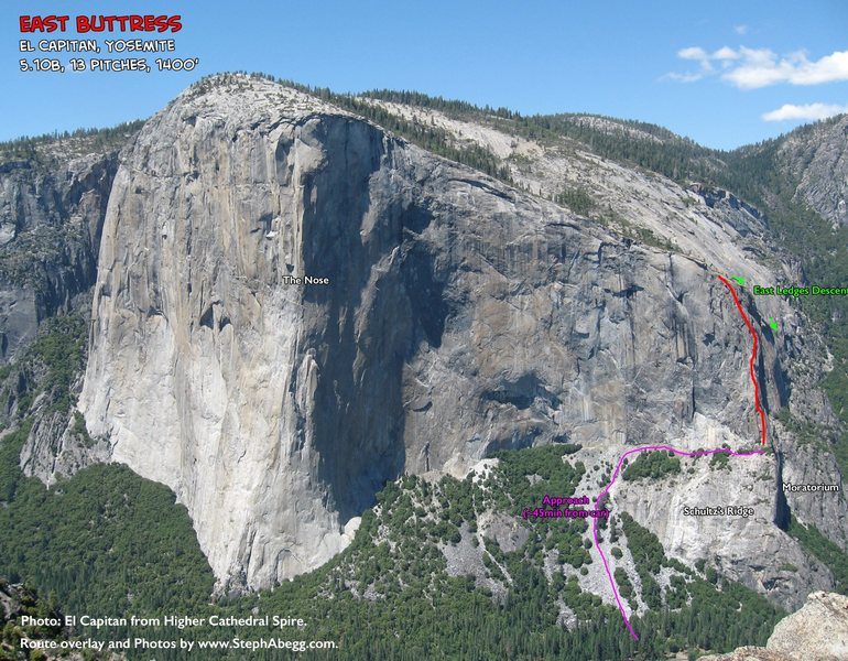 Route Overlay East Buttress of El Cap.