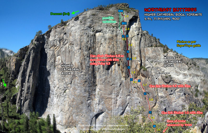 Rock Climbing Photo: Route Overlay NE Buttress Higher Cathedral Rock