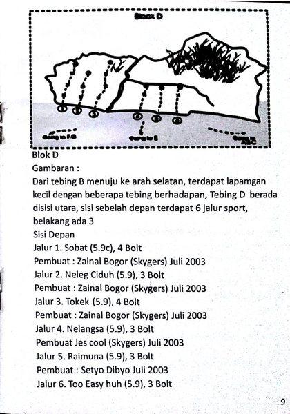Rock Climbing Photo: Block D topo map