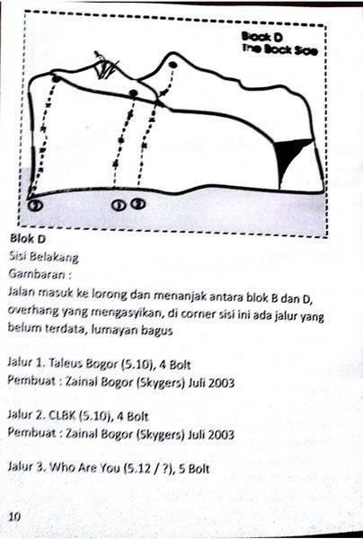 Block D (back side) topo map