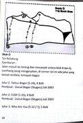 Rock Climbing Photo: Block D (back side) topo map