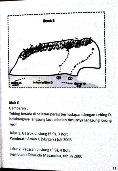 Block E topo map