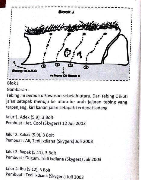 Block J topo map