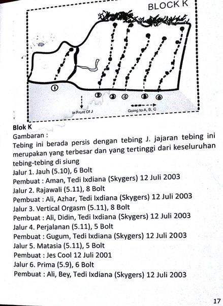 Block K topo map