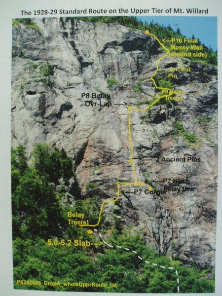 Standard Route - Upper Tier (&quot@SEMICOLON@upper wall&quot@SEMICOLON@) the 1929 Route