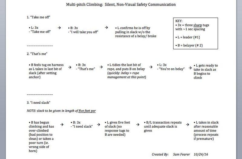 Silent, non-visual communication cheat sheet.