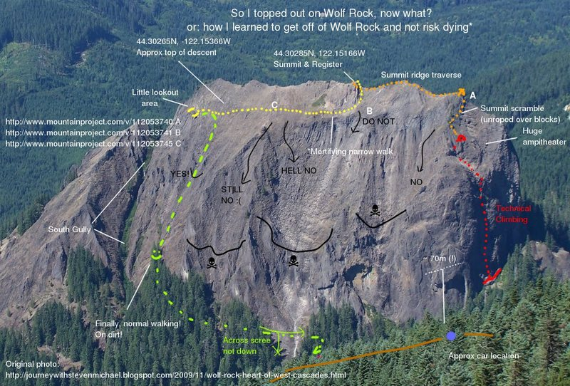 Topo overview of the loop formed by descent from the summit of Wolf (click for full size).<br> <br> Coordinate disclaimer: No warranty etc. If you have exact coords for top of the scooting, please PM me.