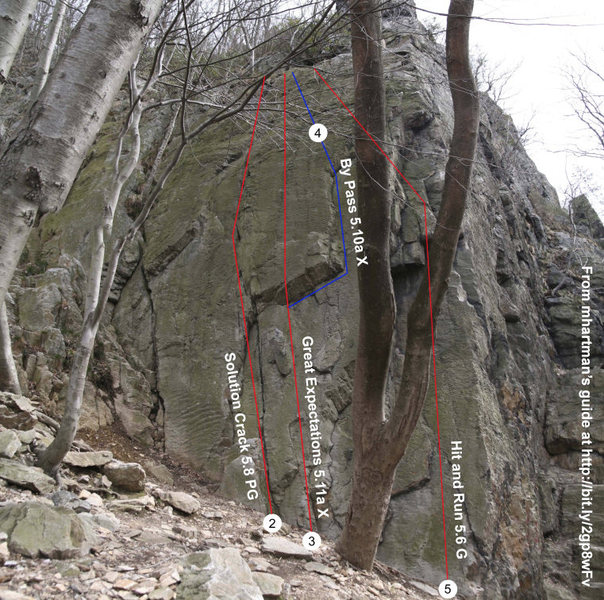 Several routes on the Northwest Buttress at Chickies Rock, taken from Michael Hartman's guide at http://bit.ly/2gp8wFv.
