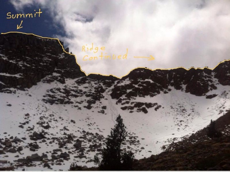 Continuation of the ridge from the summit of the Sphinx.