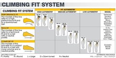 Shoe Type Chart