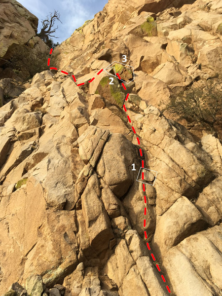Topo of the route, with a loose rock (1) and two death blocks (2,3) labeled. The crux of the route starts with grabbing death block 2 and stepping onto and to the left over the solid block on which death block 2 is resting. Death block 3 is menacingly there, but need not be touched.