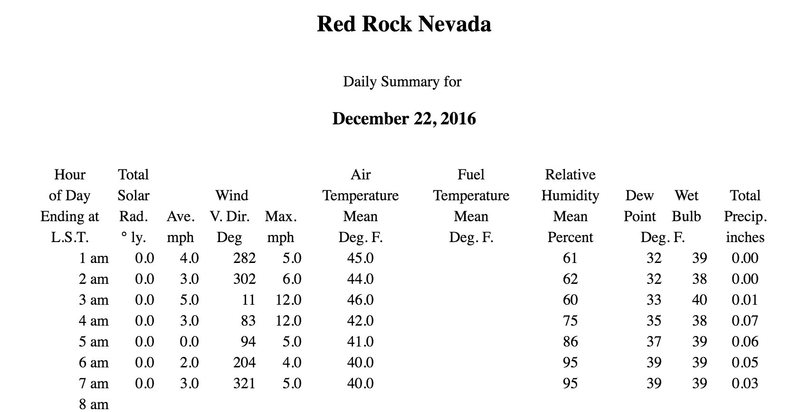 Rock Climbing Photo: Red Rock Precip Level 12/22/16