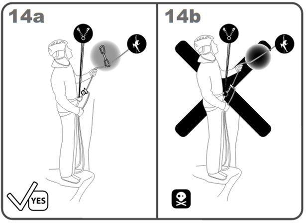 Edelrid Megajul manual showing death with factor 2 falls.