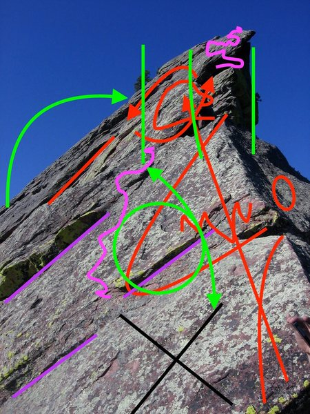 Rock Climbing Photo: I've created a handy movement guide for the Th...