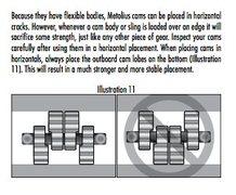 Rock Climbing Photo: Metolius horizontal placement instructions