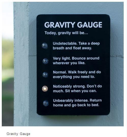 Rock Climbing Photo: Gravity Gauge