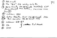 Rock Climbing Photo: List of routes from Ed Sewall.