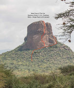Samburu Direct Overview