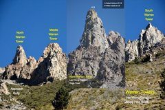Rock Climbing Photo: North Warren Tower inset against a panorama of all...