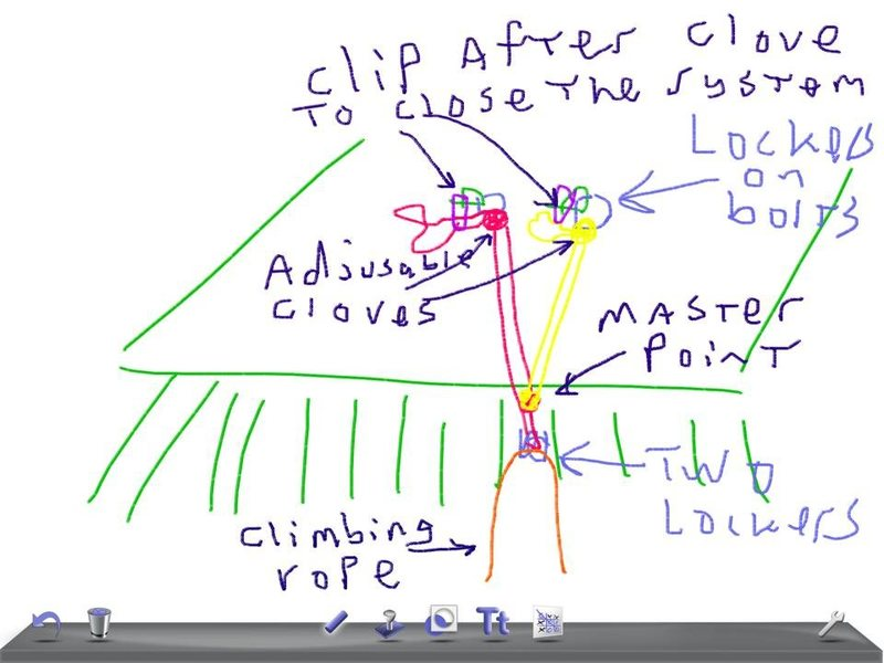 Rock Climbing Photo: Looks like a kid drew this, lol. Fat fingers, no s...
