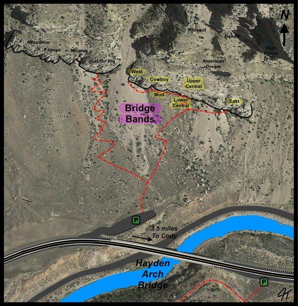 Bridge Bands approach.<br> 5-10 minutes