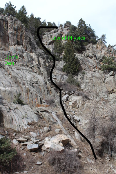 Rock Climbing Photo: Correct approach to Law of Physics and Bachar'...