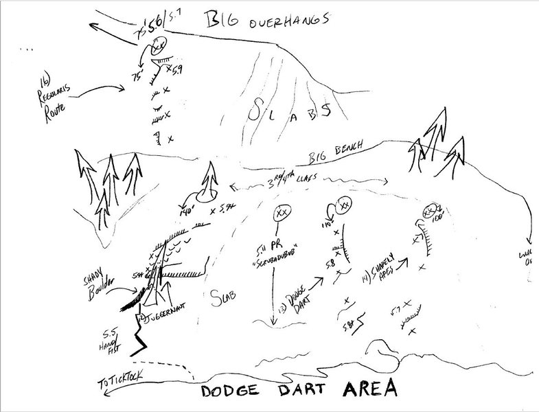 Dodge Dart Area Overview<br> By M. Hanna