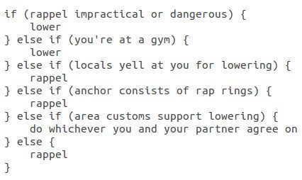 Rappel-vs-lower decision tree for single-pitch route (last person)