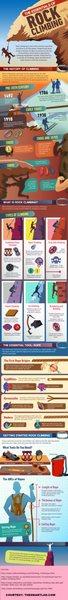 Rock climbing infographic, by a non-climber!