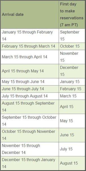 Rock Climbing Photo: Campground reservation schedule