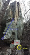 Rock Climbing Photo: Starting position... Yellow is where you sit Red i...