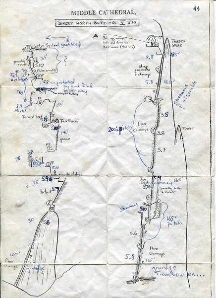 What we went by in 1976, later emended by my partner (blue ink) ...