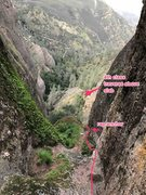 Rock Climbing Photo: Descent after rapping into the gulley. Remember to...