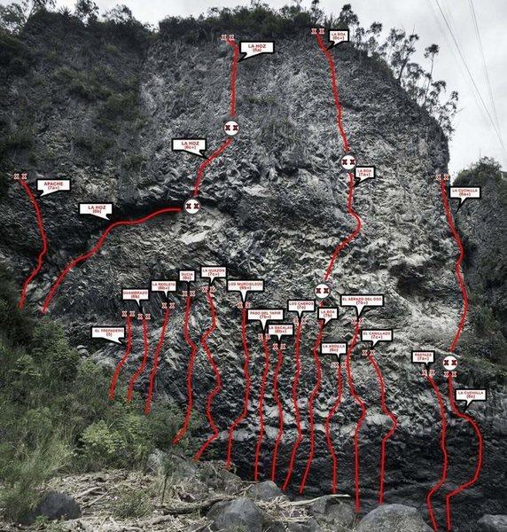 Topo lines in Baños, San Martín zone