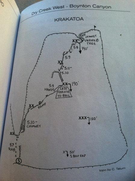 topo from Sedona Rocks per C Tatum