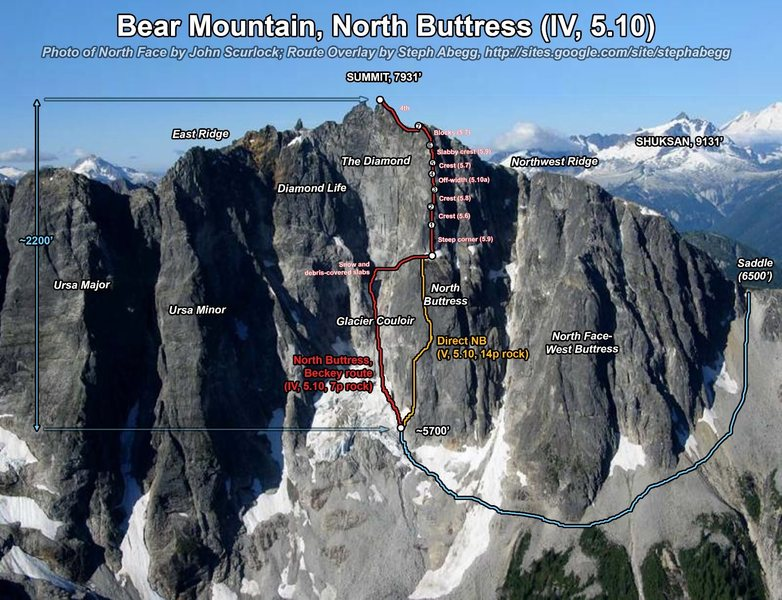 Bear Mountain North Buttress and North Buttress Direct - photo and topos courtesy of Scurlock and Abegg.
