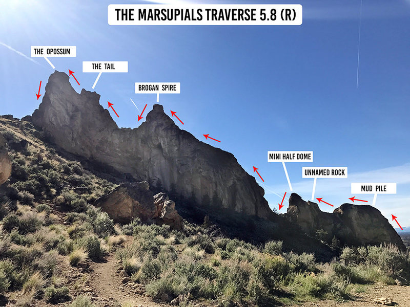 Rock Climbing Photo: The Marsupials Traverse Objectives (right to left)