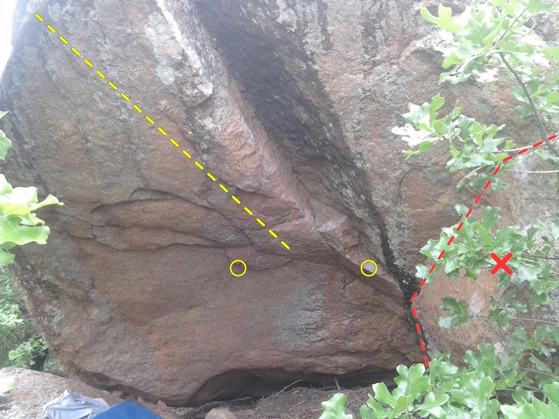 Start holds marked in yellow. Red is off.